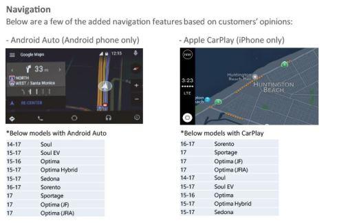 Kia Canada Customers Get Android Auto & Apple CarPlay