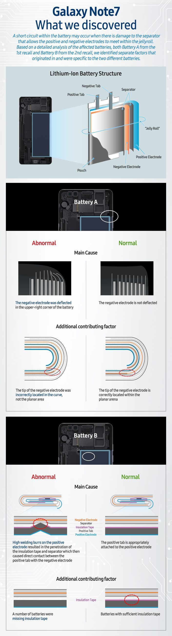 Samsung_Note_7_infographic.jpg