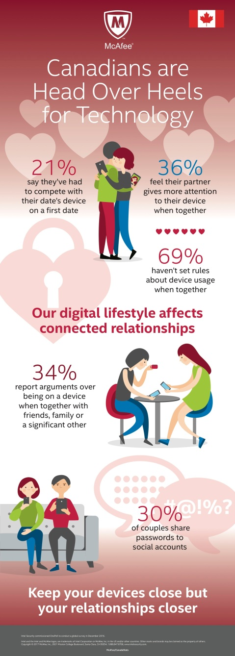 SHP_2017_ConRelationships_Infographic_fnl-CAN2.jpg
