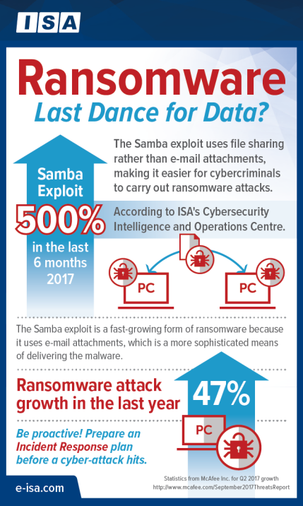 isa_ransomware_vertical.png