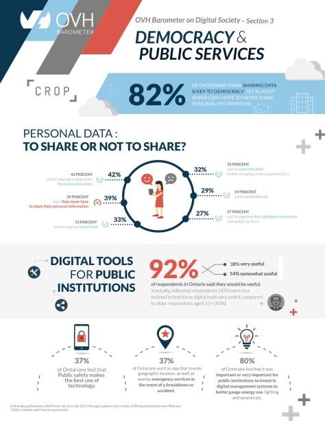 Infographic_OVH_Ontario.jpg