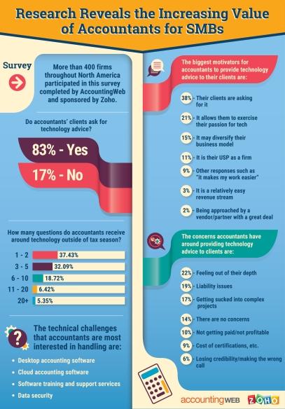 SMB infographic-01