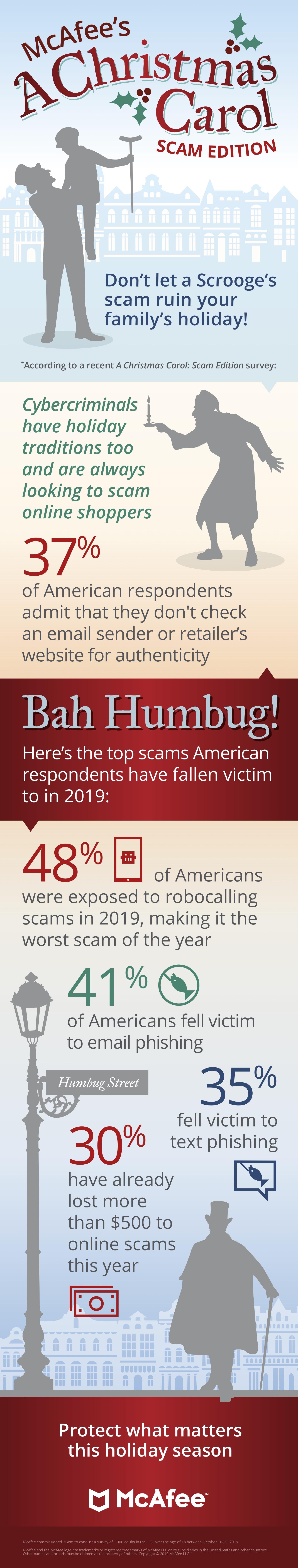infographic-mcafee-christmas-carol-scam-edition.jpg