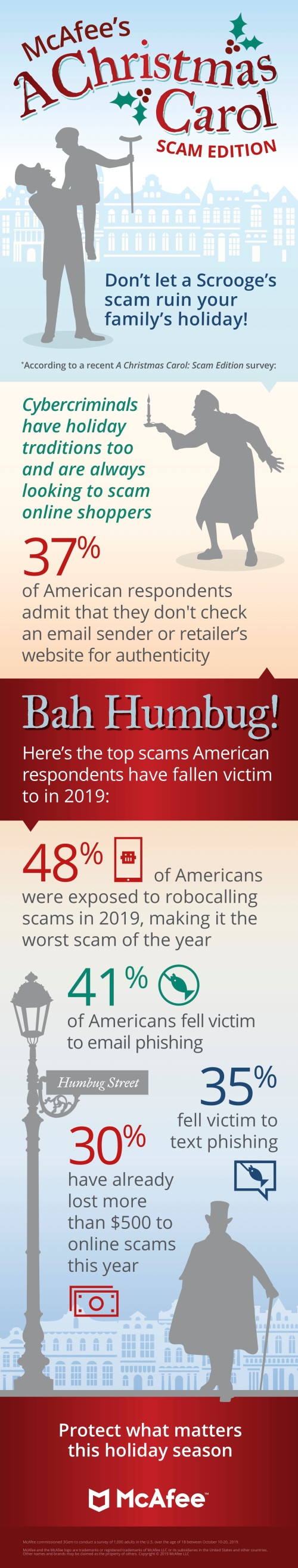 infographic-mcafee-christmas-carol-scam-edition.jpg